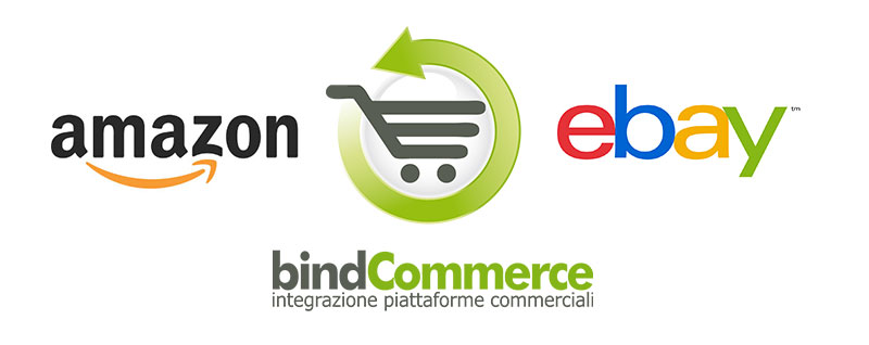 Integrare eBay con Amazon